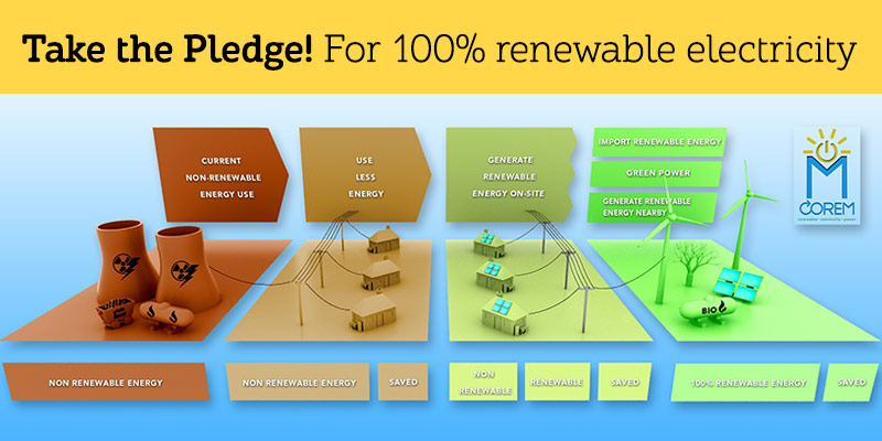 Take the pledge to 100% Renewable Electricity